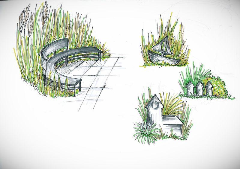 Как выбрать ускоренные, краткие курсы в учебном заведении (комбинате упк) ландшафтного дизайна.